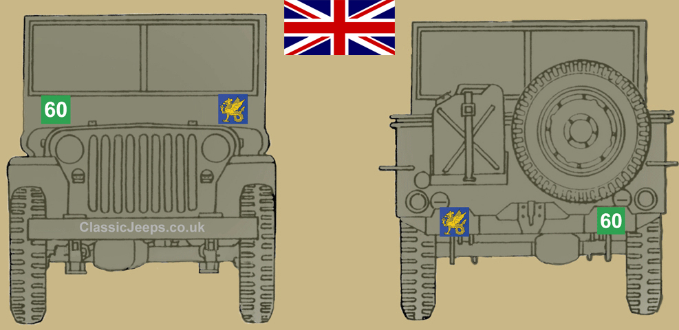 British Vehicle Markings